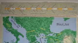 Relative Distance Chart
