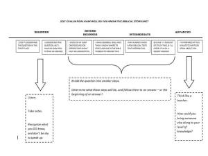 Self Eval Chart